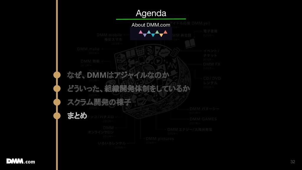 32 Agenda About DMM.com なぜ、DMMはアジャイルなのか どういった、組...
