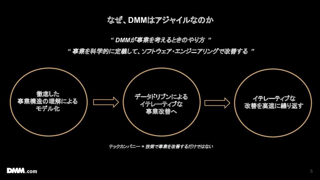 vb 5 なぜ、DMMはアジャイルなのか vb 徹底した 事業構造の理解による モデル化 ...