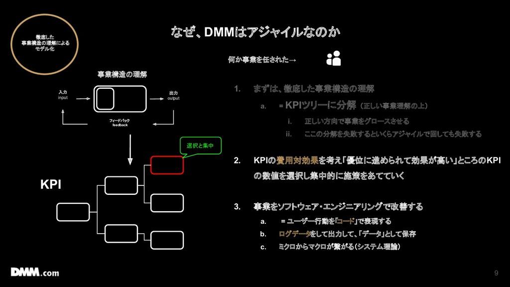 9 何か事業を任された → 1. まずは、徹底した事業構造の理解 a. = KPIツリーに分解...
