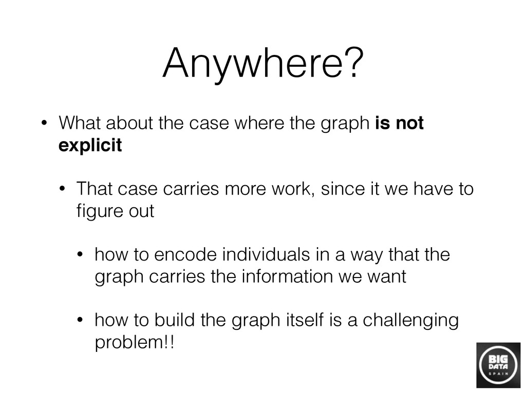 Anywhere? • What about the case where the graph...