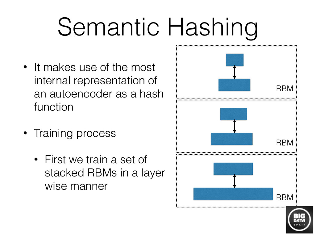 Semantic Hashing • It makes use of the most int...