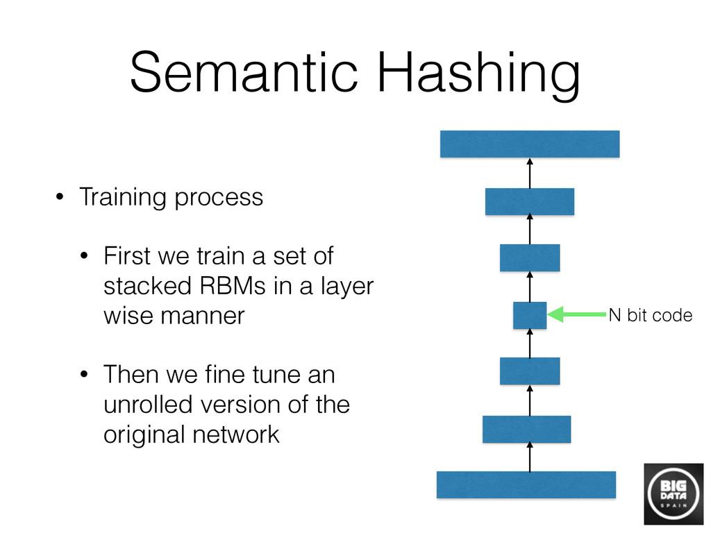 Semantic Hashing • Training process • First we ...