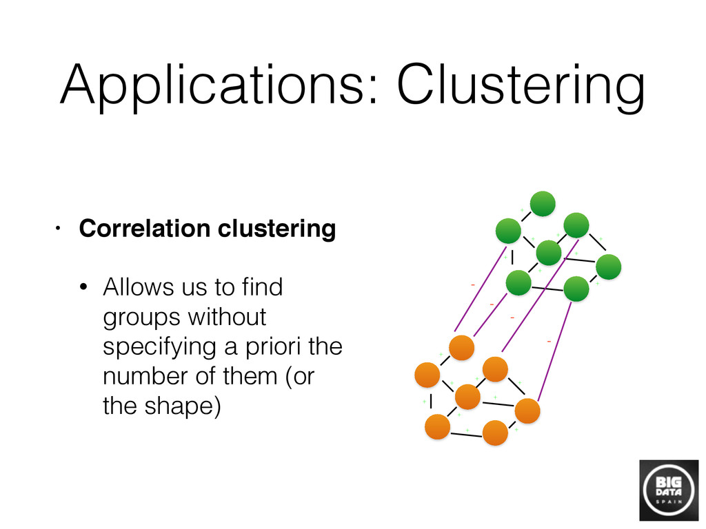 Applications: Clustering • Correlation clusteri...