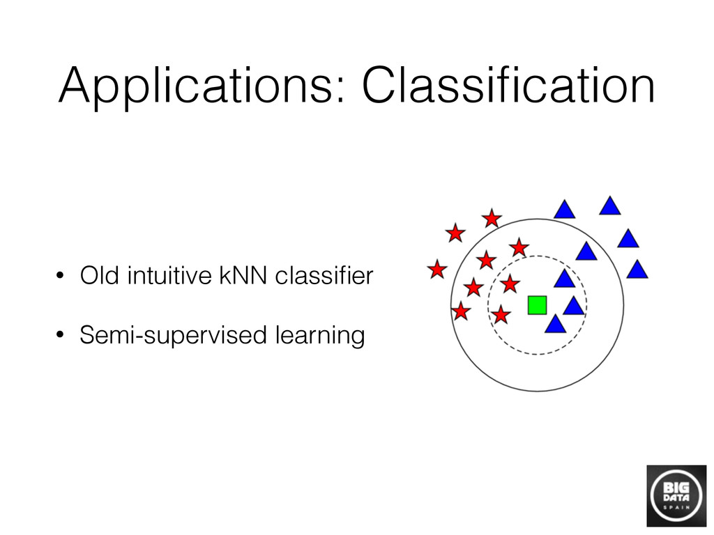 Applications: Classification • Old intuitive kNN...