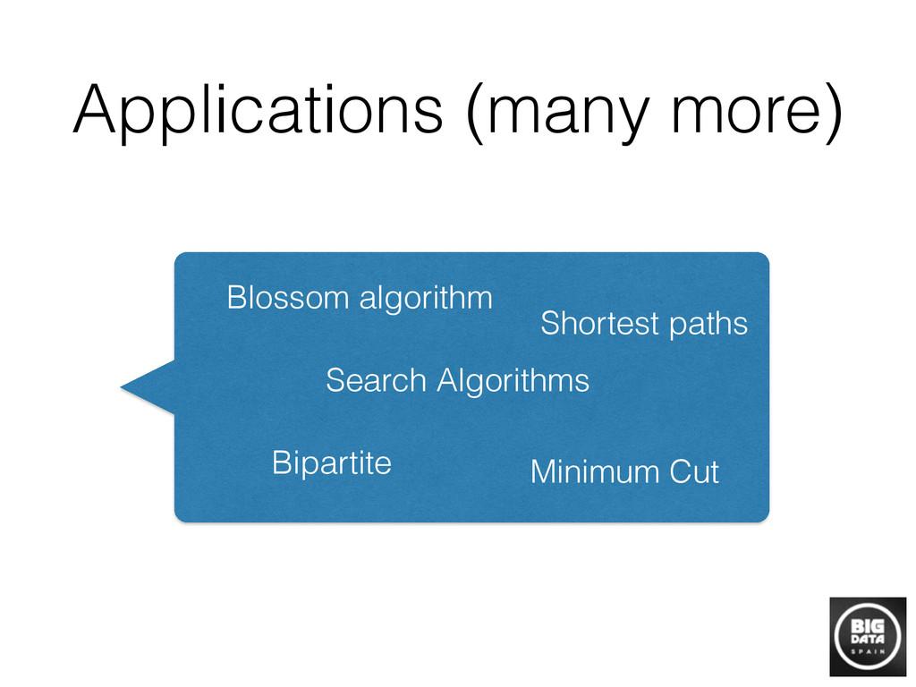 Applications (many more) Blossom algorithm Shor...