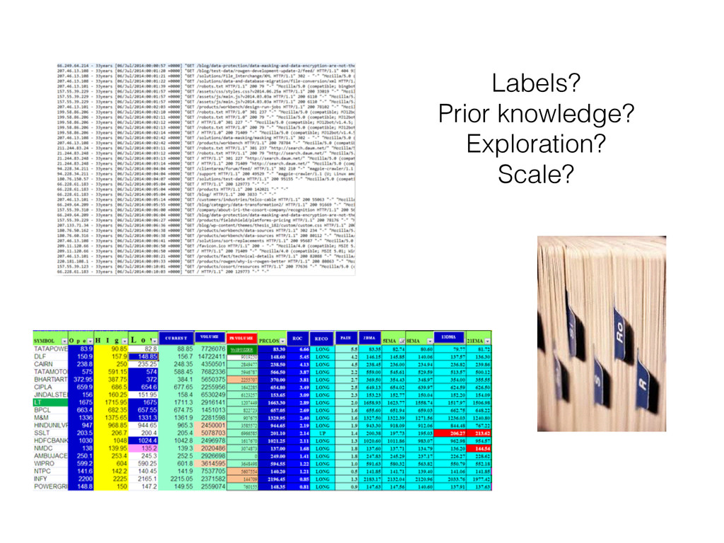 Labels? Prior knowledge? Exploration? Scale?