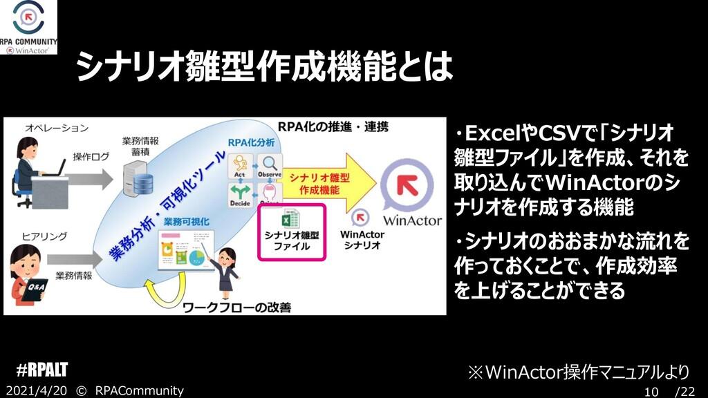 /22 #RPALT 2021/4/20 © RPACommunity 10 シナリオ雛型作成...