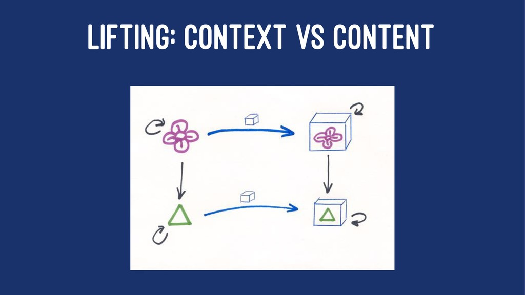LIFTING: CONTEXT VS CONTENT