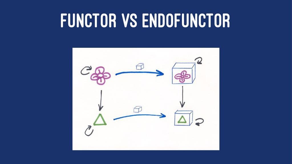 FUNCTOR VS ENDOFUNCTOR