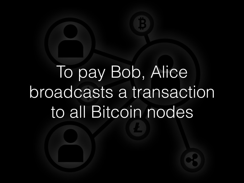 To pay Bob, Alice broadcasts a transaction to a...