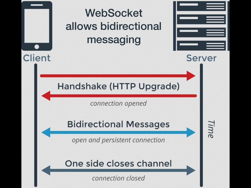 WebSocket allows bidirectional messaging