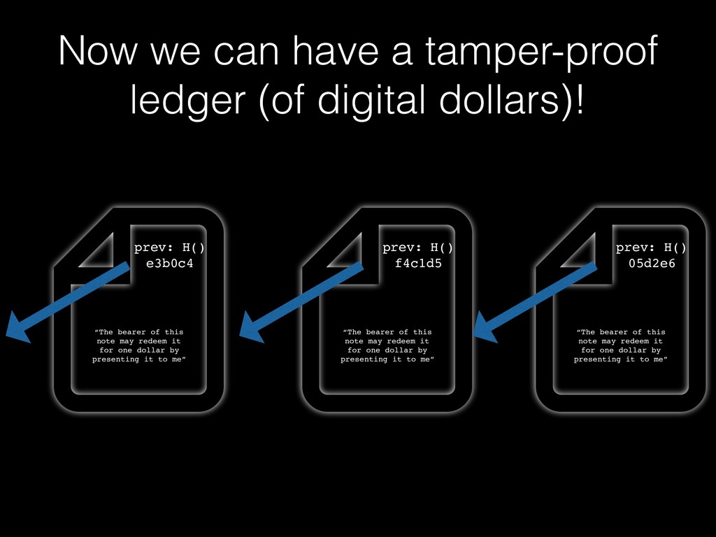 Now we can have a tamper-proof ledger (of digit...