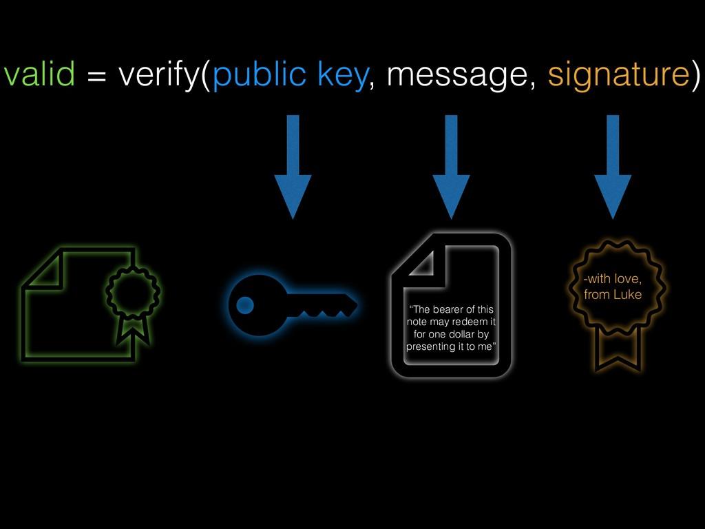 valid = verify(public key, message, signature) ...