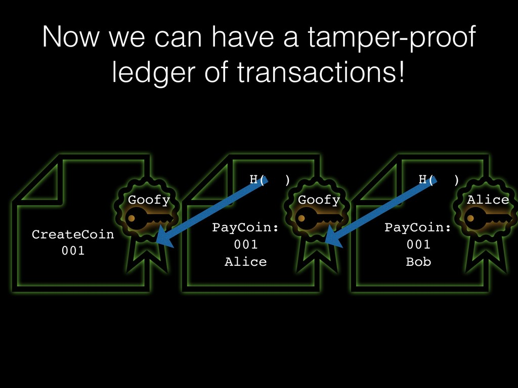 Now we can have a tamper-proof ledger of transa...