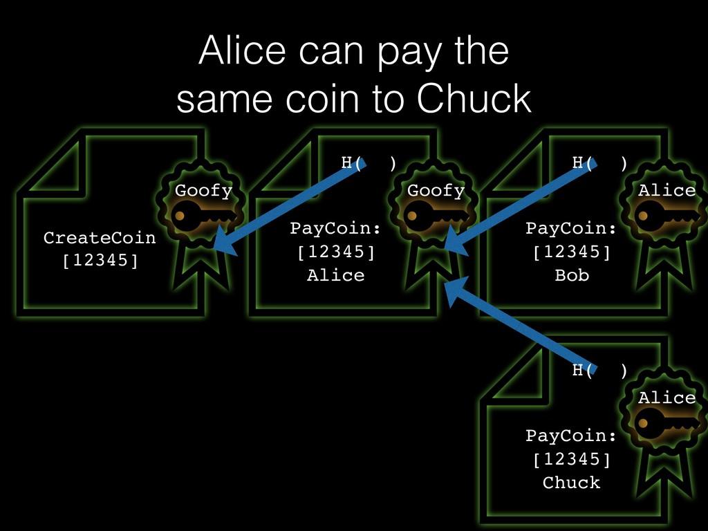 Alice can pay the same coin to Chuck CreateCoin...