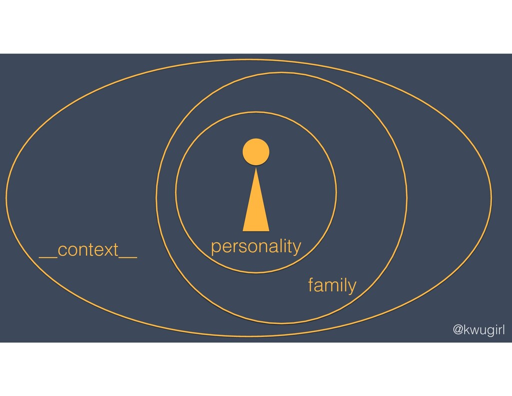 @kwugirl personality family __context__