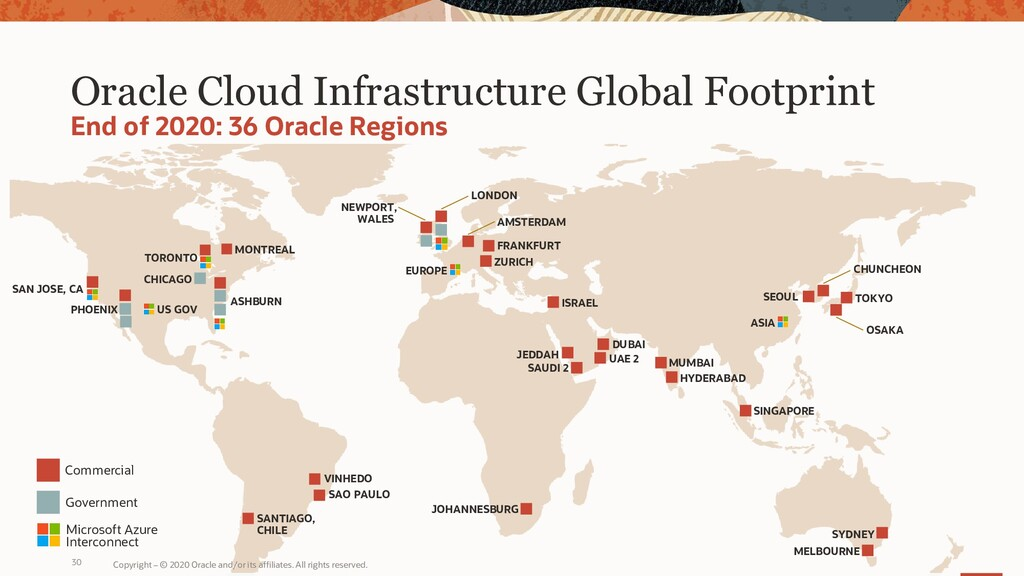 Oracle Cloud Infrastructure Global Footprint Co...