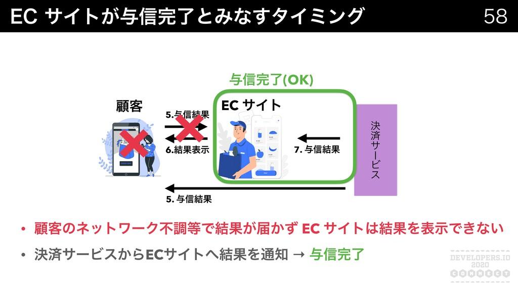 ܾ ࡁ α ồ Ϗ ε ސ٬ EC αΠτ 7. ༩৴݁Ռ 5.༩৴݁Ռ 5. ༩৴݁Ռ...