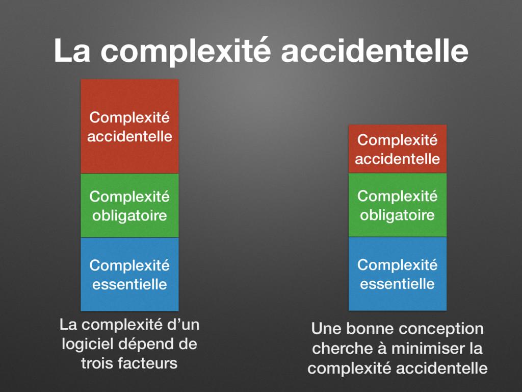 La complexité accidentelle Complexité accidente...