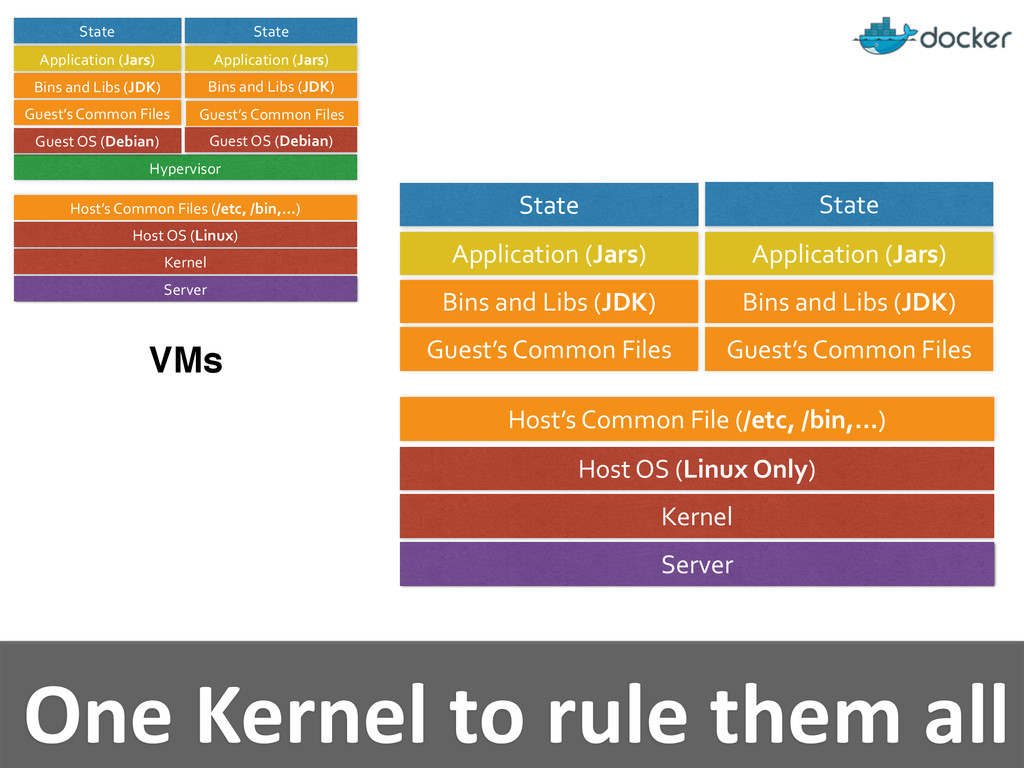 One	