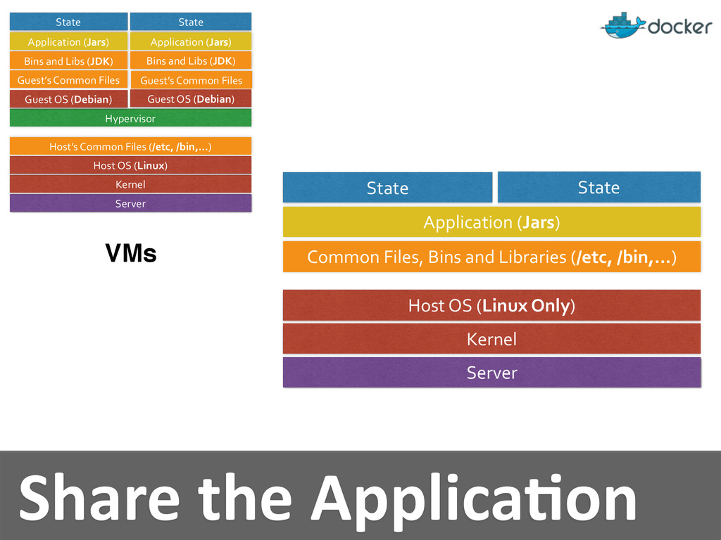 Share	