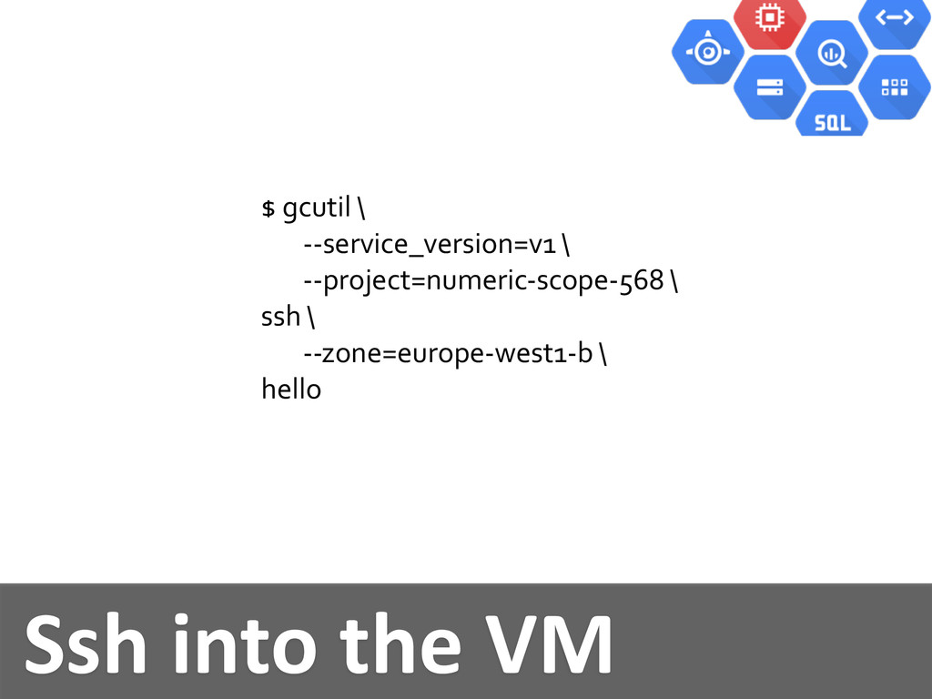 Ssh	