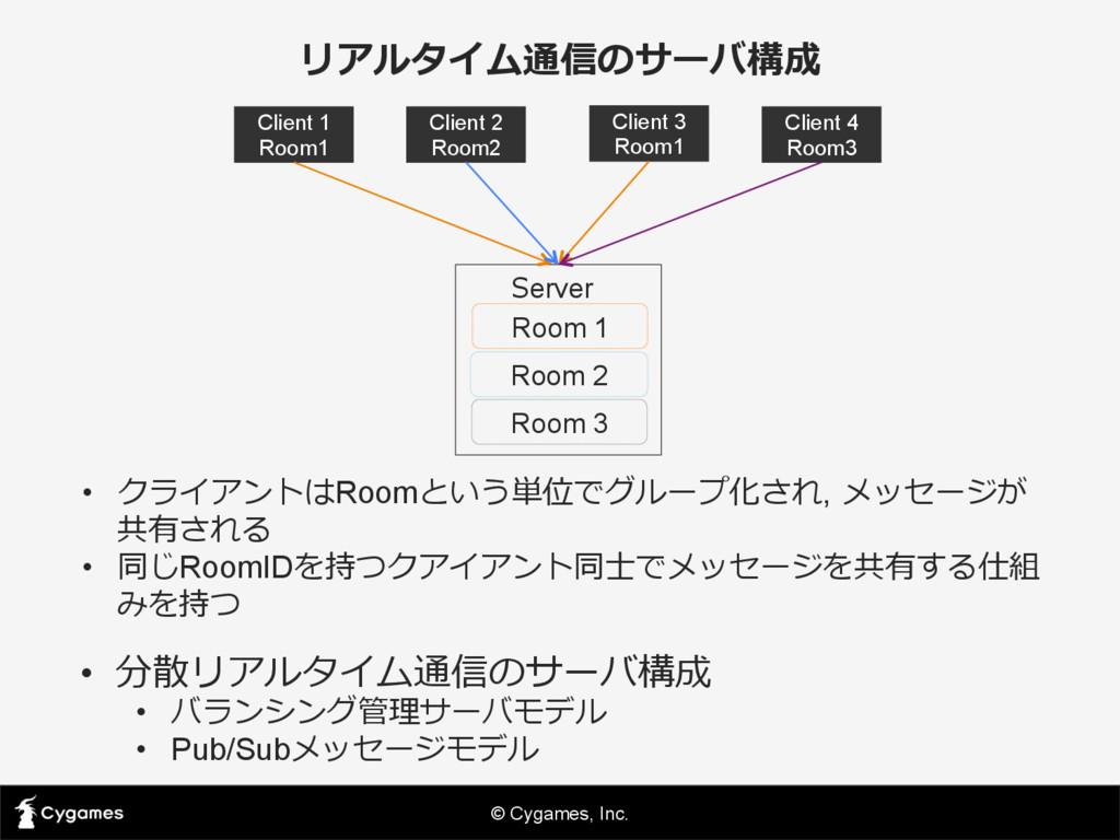 © Cygames, Inc. リアルタイム通信のサーバ構成  Room 1 Server ...