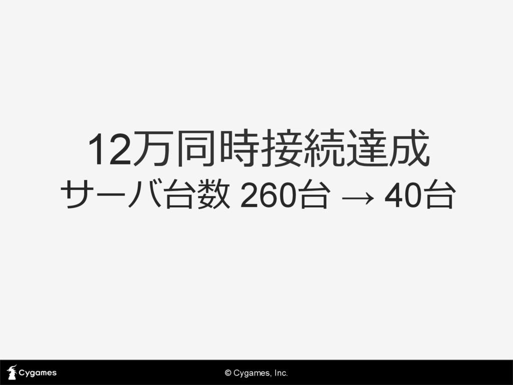 © Cygames, Inc. 12万同時接続達成 サーバ台数 260台 → 40台