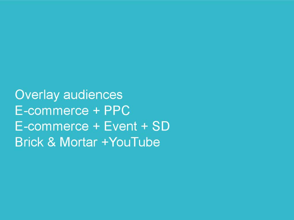 Overlay audiences E-commerce + PPC E-commerce +...