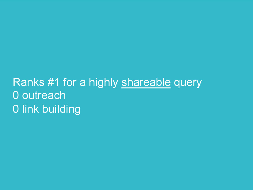 Ranks #1 for a highly shareable query 0 outreac...