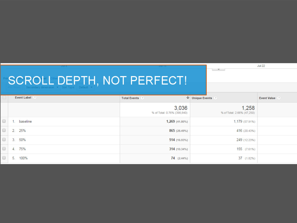 SCROLL DEPTH, NOT PERFECT!