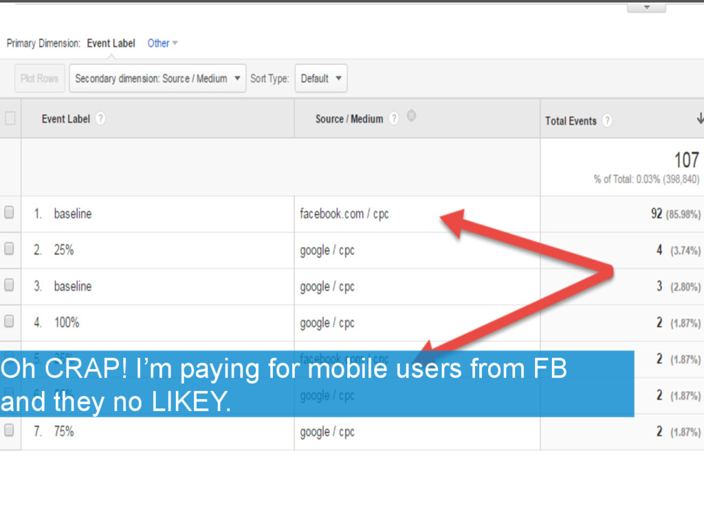 Oh CRAP! I'm paying for mobile users from FB an...