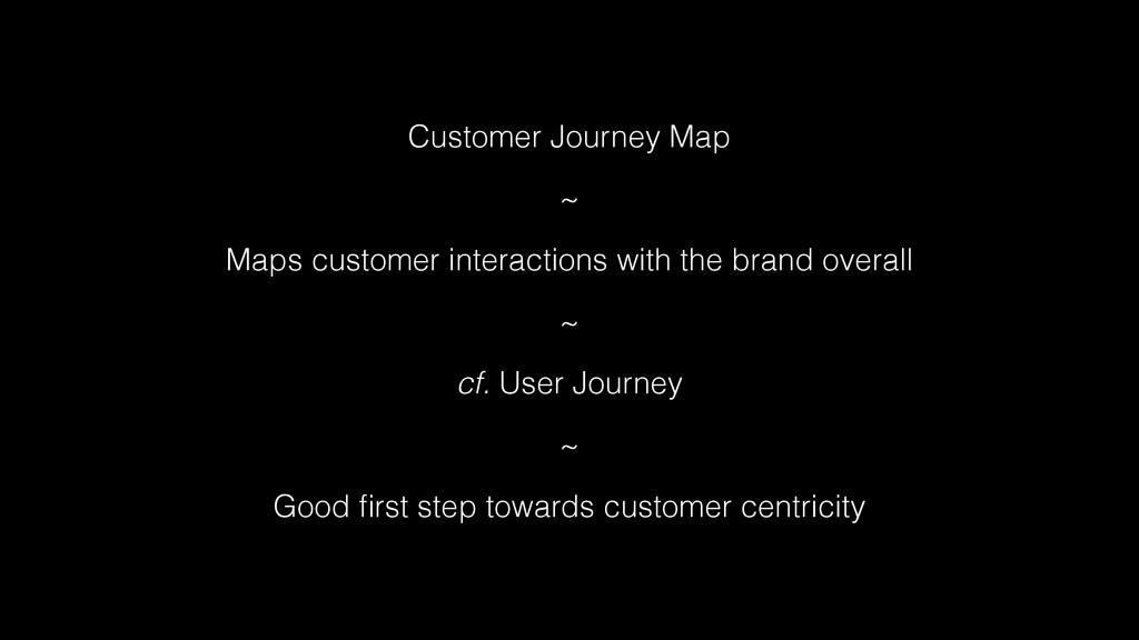 Customer Journey Map ~ Maps customer interactio...