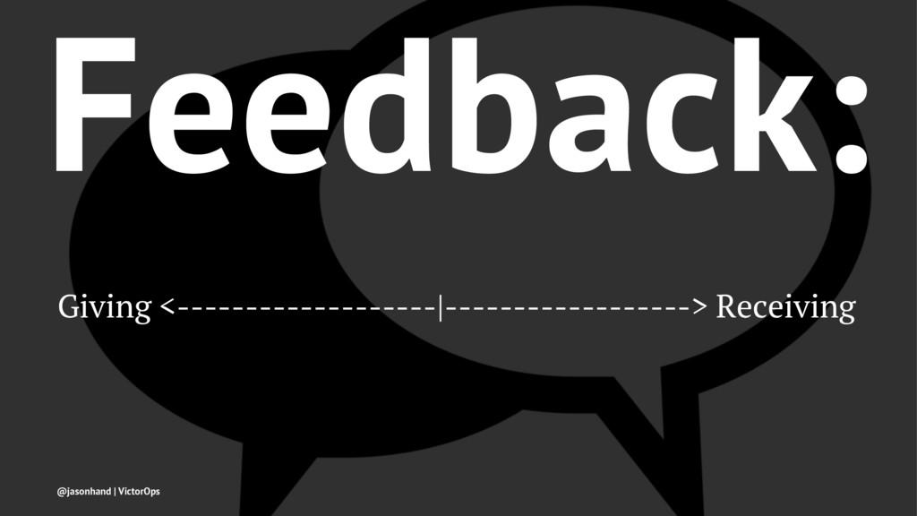 Feedback: Giving <-------------------|---------...