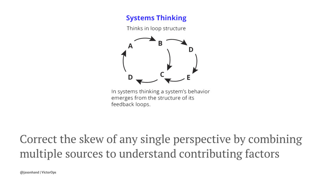 Correct the skew of any single perspective by c...