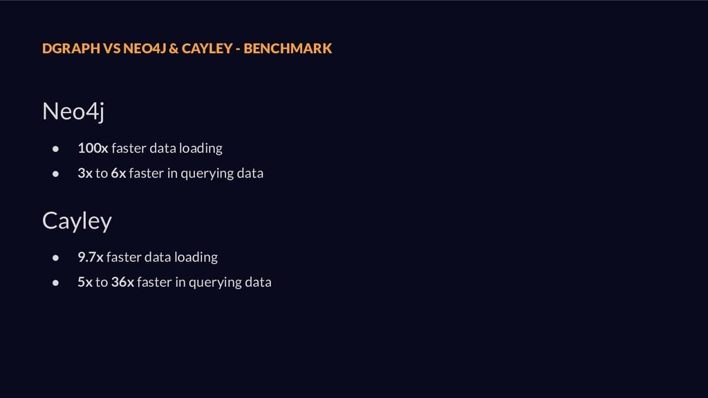 DGRAPH VS NEO4J & CAYLEY - BENCHMARK Neo4j ● 10...