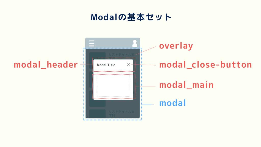 Modalの基本セット リストタイトル文 字列 リストタイトル文 字列 リストタイトル文 字列...