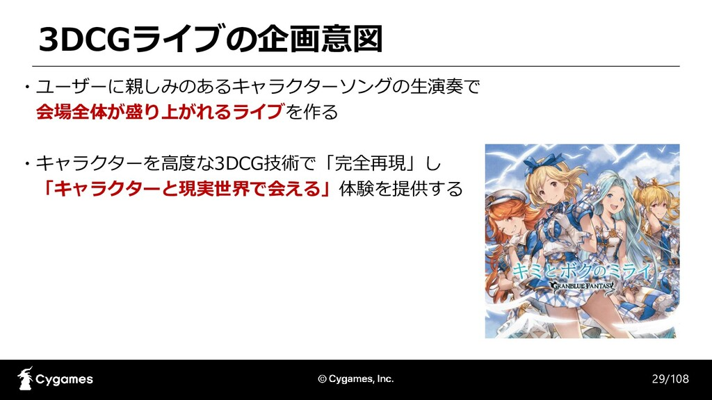 29/108 3DCGライブの企画意図 ・ユーザーに親しみのあるキャラクターソングの生演奏で ...