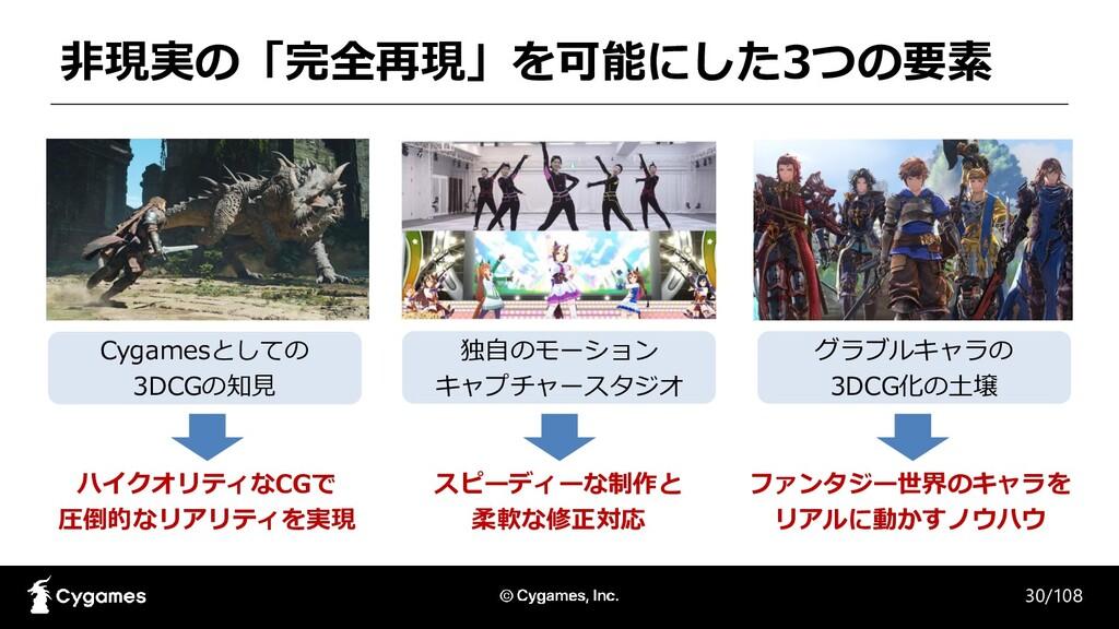 30/108 非現実の「完全再現」を可能にした3つの要素 Cygamesとしての 3DCGの知...