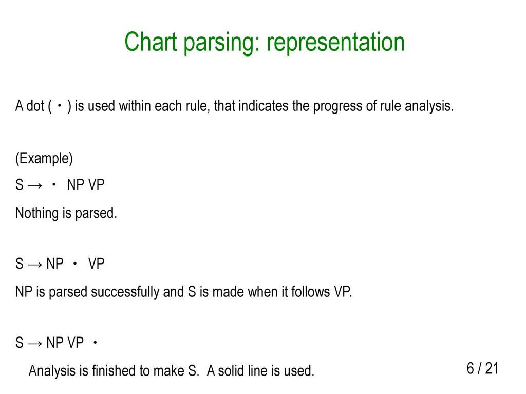 6 / 21 Chart parsing: representation A dot (・) ...