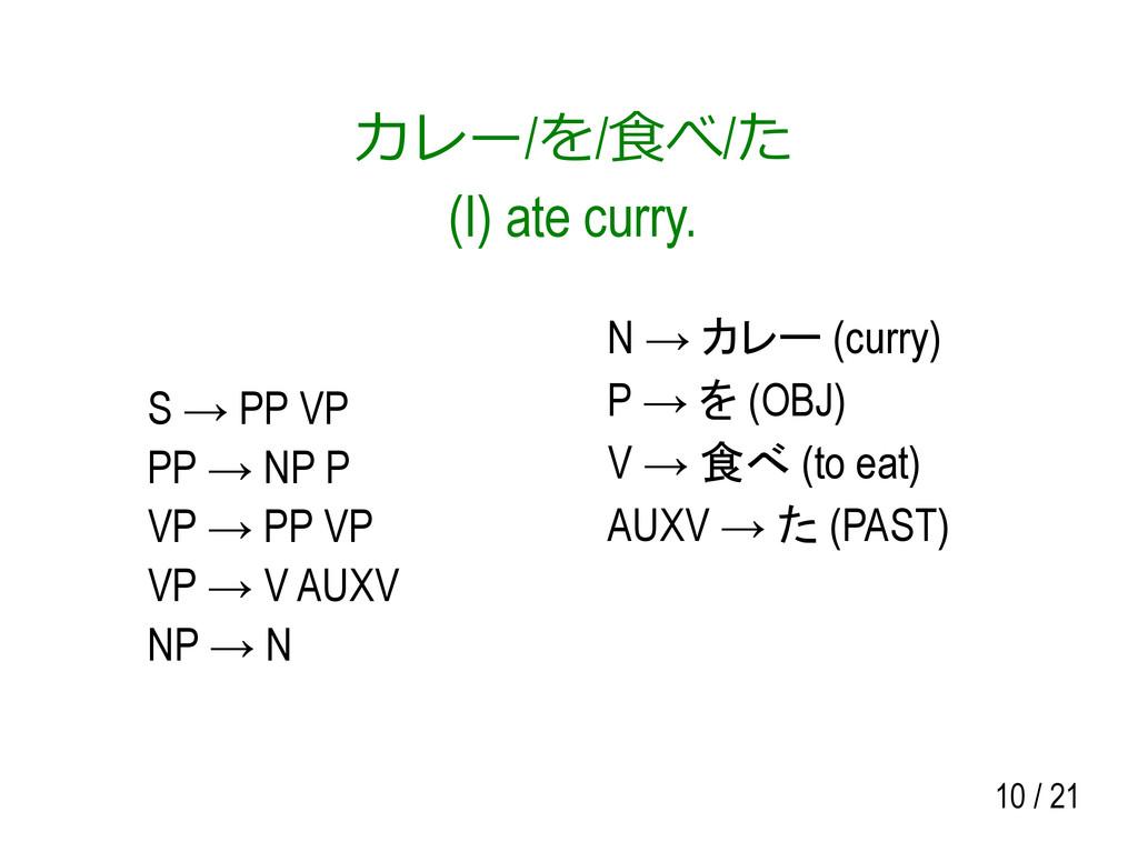 10 / 21 カレー/を/食べ/た (I) ate curry. S → PP VP PP ...