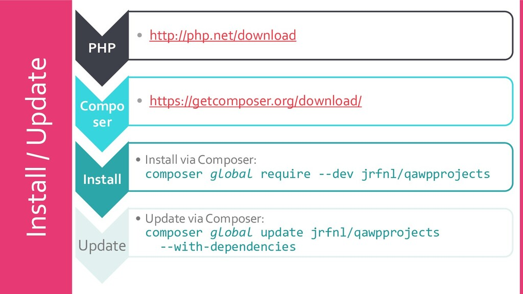PHP • http://php.net/download Compo ser • https...