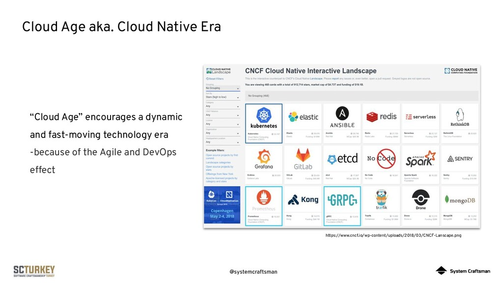 @systemcraftsman Cloud Age aka. Cloud Native Er...