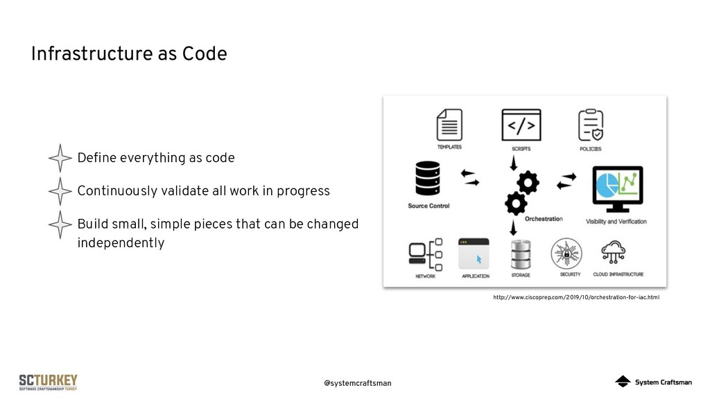 @systemcraftsman Infrastructure as Code http://...