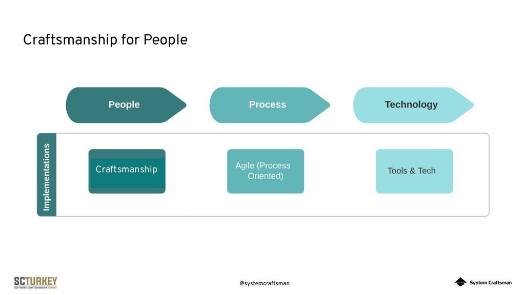@systemcraftsman Craftsmanship for People Craft...