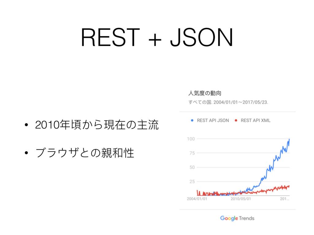 REST + JSON • 2010年年頃から現在の主流 • ブラウザとの親和性