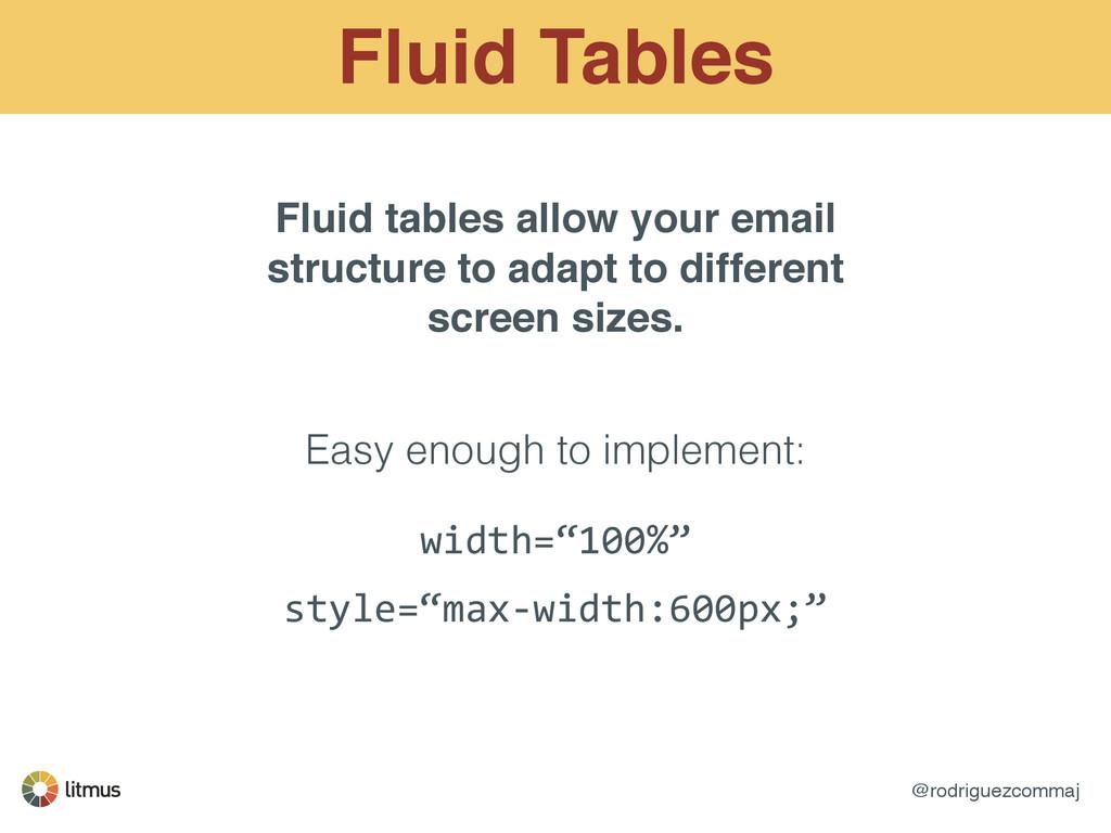 @rodriguezcommaj Fluid Tables Fluid tables allo...