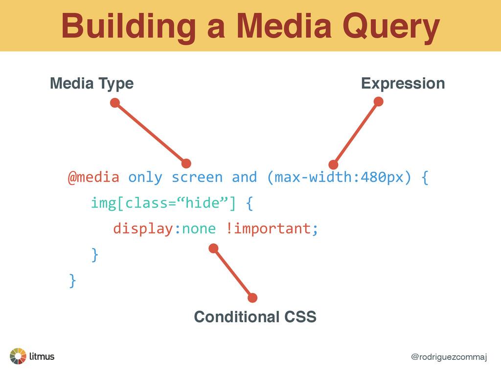 @rodriguezcommaj Building a Media Query @media...