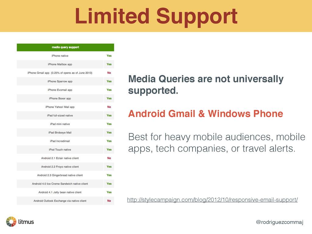 @rodriguezcommaj Limited Support Media Queries ...