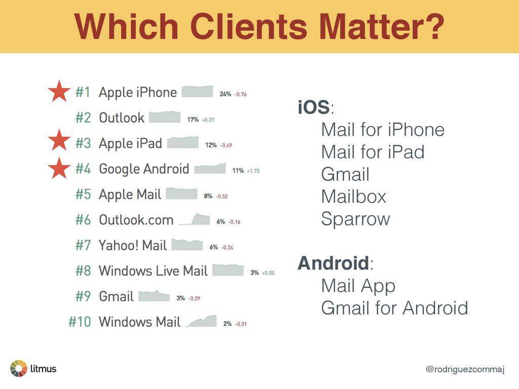 @rodriguezcommaj Which Clients Matter? iOS: Mai...